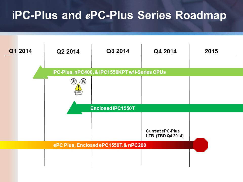 iPC-Plus and e PC-Plus Series Roadmap ePC Plus, Enclosed ePC1550T, & nPC200 Q1 2014 Q2 2014 Q3 2014 Q4 2014 Enclosed iPC1550T Current ePC-Plus LTB (TBD Q4 2014) 2015 iPC-Plus, nPC400, & iPC1550KPT w/ i-Series CPUs