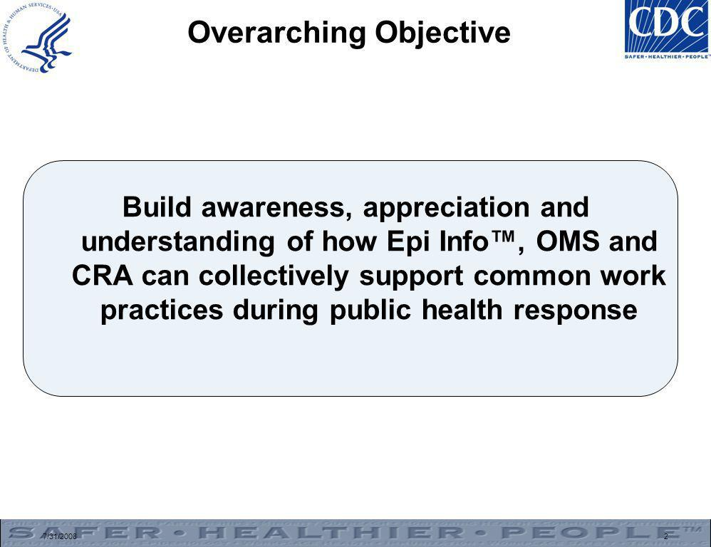 7/31/20082 Overarching Objective Build awareness, appreciation and understanding of how Epi Info™, OMS and CRA can collectively support common work pr