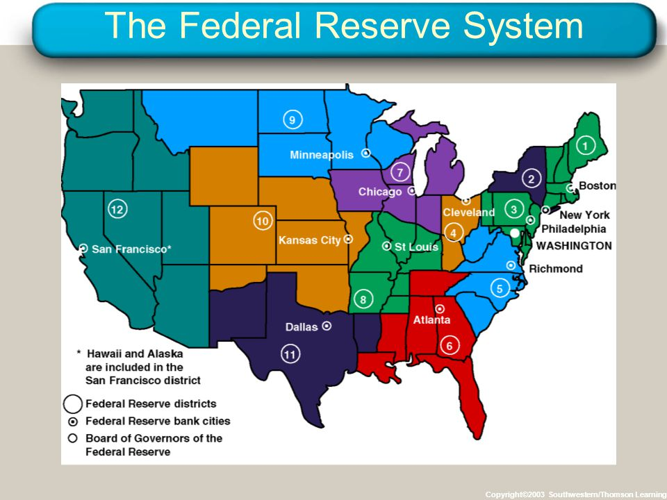 The Federal Reserve System Copyright©2003 Southwestern/Thomson Learning