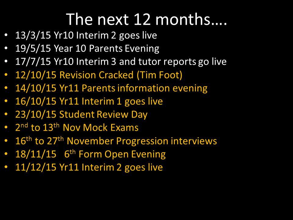 The next 12 months….