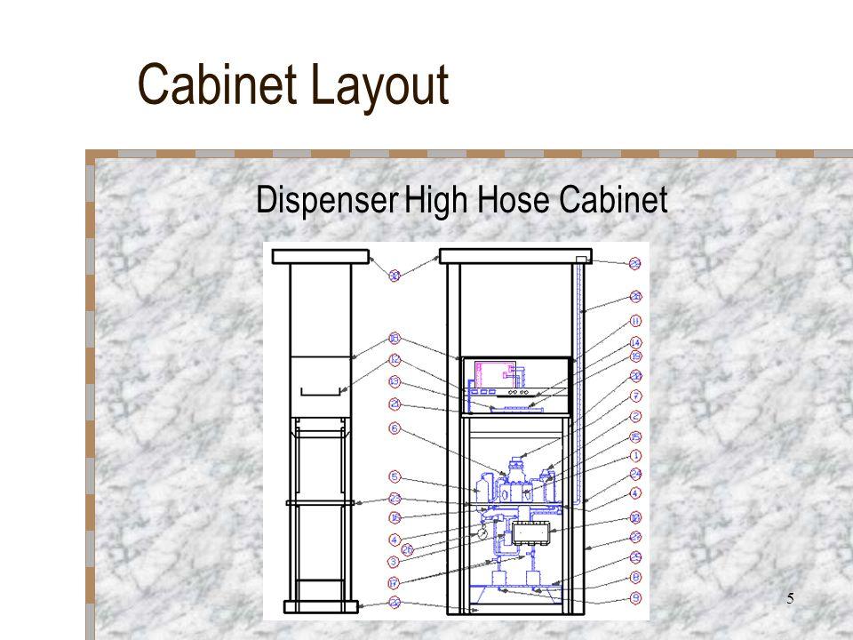 5 Cabinet Layout Dispenser High Hose Cabinet