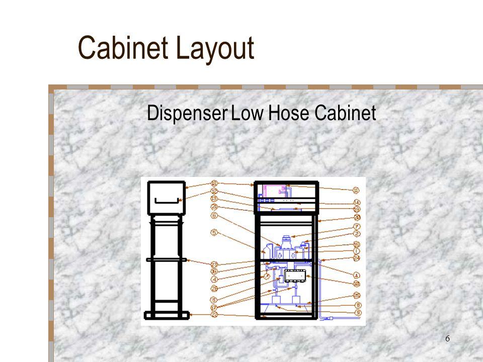 6 Cabinet Layout Dispenser Low Hose Cabinet