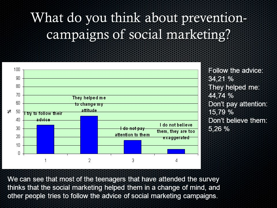 What do you think about prevention- campaigns of social marketing.