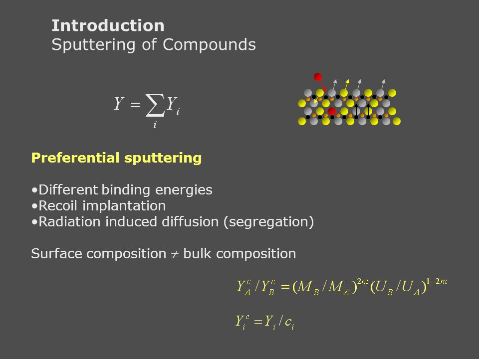 Introduction Sputtering of Compounds Preferential sputtering Different binding energies Recoil implantation Radiation induced diffusion (segregation)