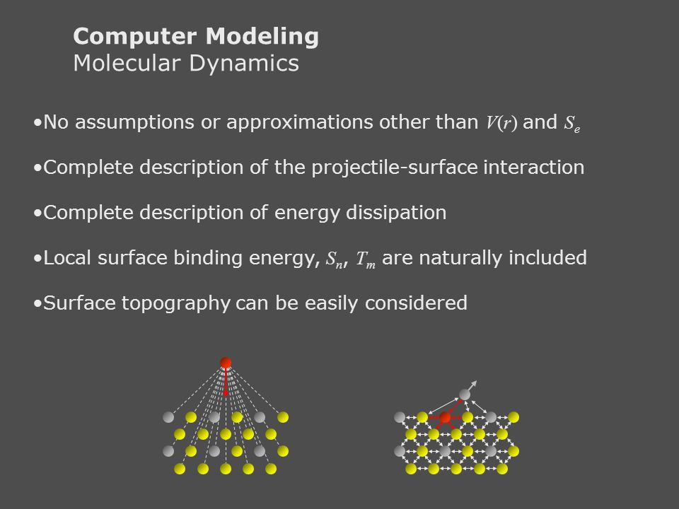 Computer Modeling Molecular Dynamics No assumptions or approximations other than V(r) and S e Complete description of the projectile-surface interacti