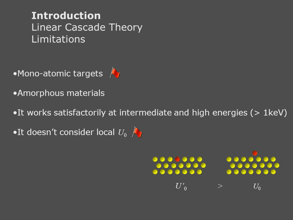 Mono-atomic targets Amorphous materials It works satisfactorily at intermediate and high energies (> 1keV) It doesn't consider local U 0 Introduction