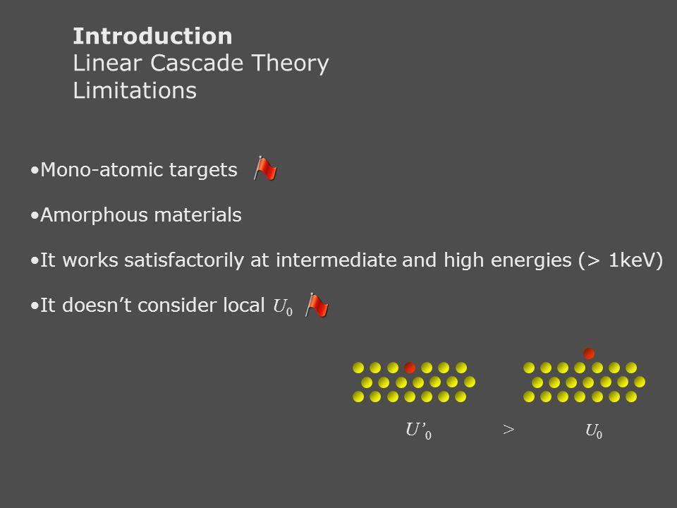 Introduction Linear Cascade Theory Example #1: Si Sigmund's C 0 = 1.8 x 10 -16 cm 2 C 0 = (x 0 N) -1 Sublimation Energy ~ U 0 = 4.7 eV Y calc.