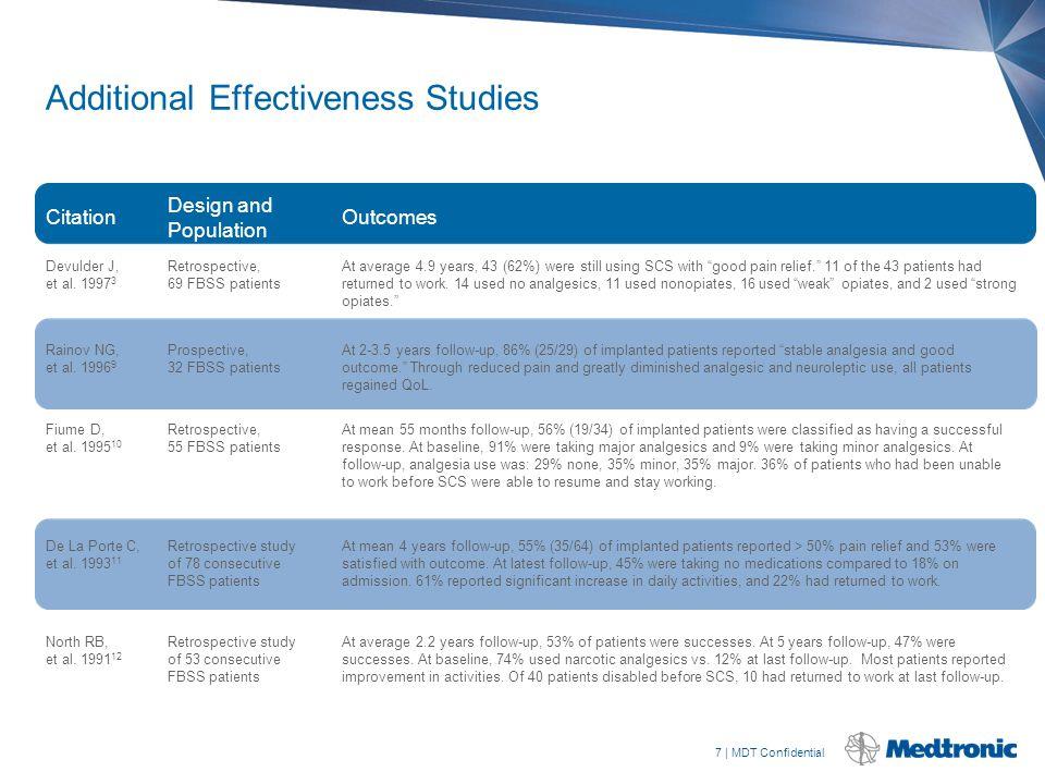 7   MDT Confidential Additional Effectiveness Studies Citation Design and Population Outcomes Devulder J, et al. 1997 3 Retrospective, 69 FBSS patient