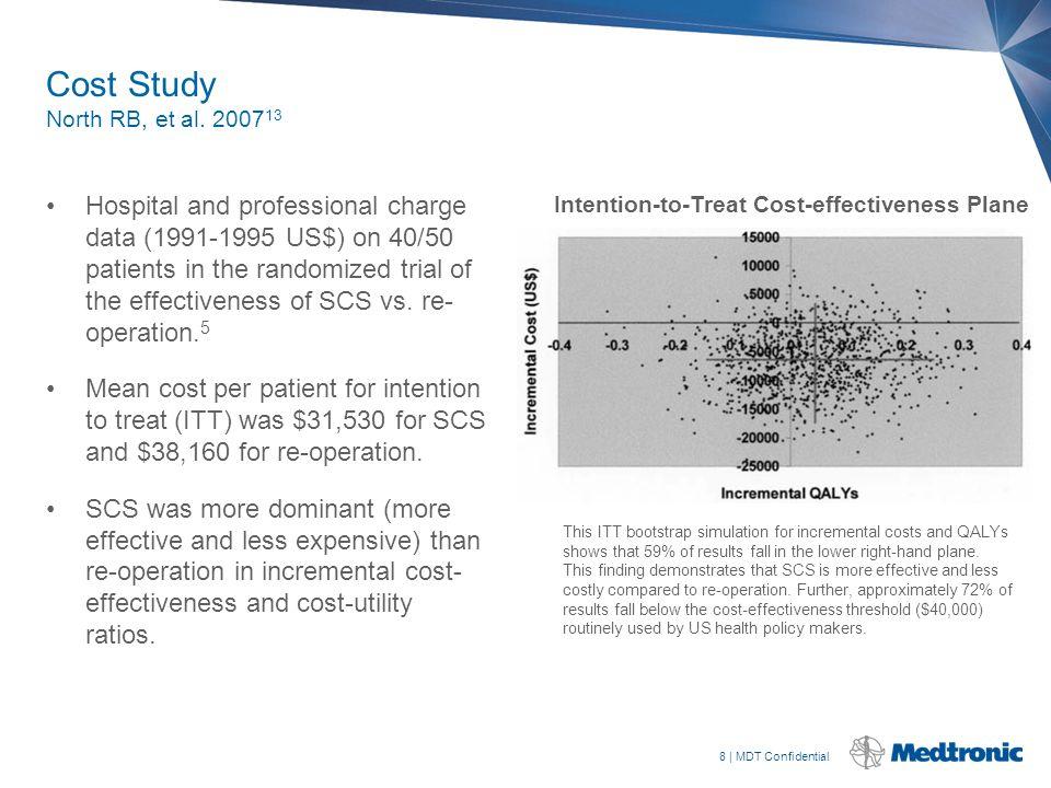 9 | MDT Confidential Cost Study Taylor RJ, et al.