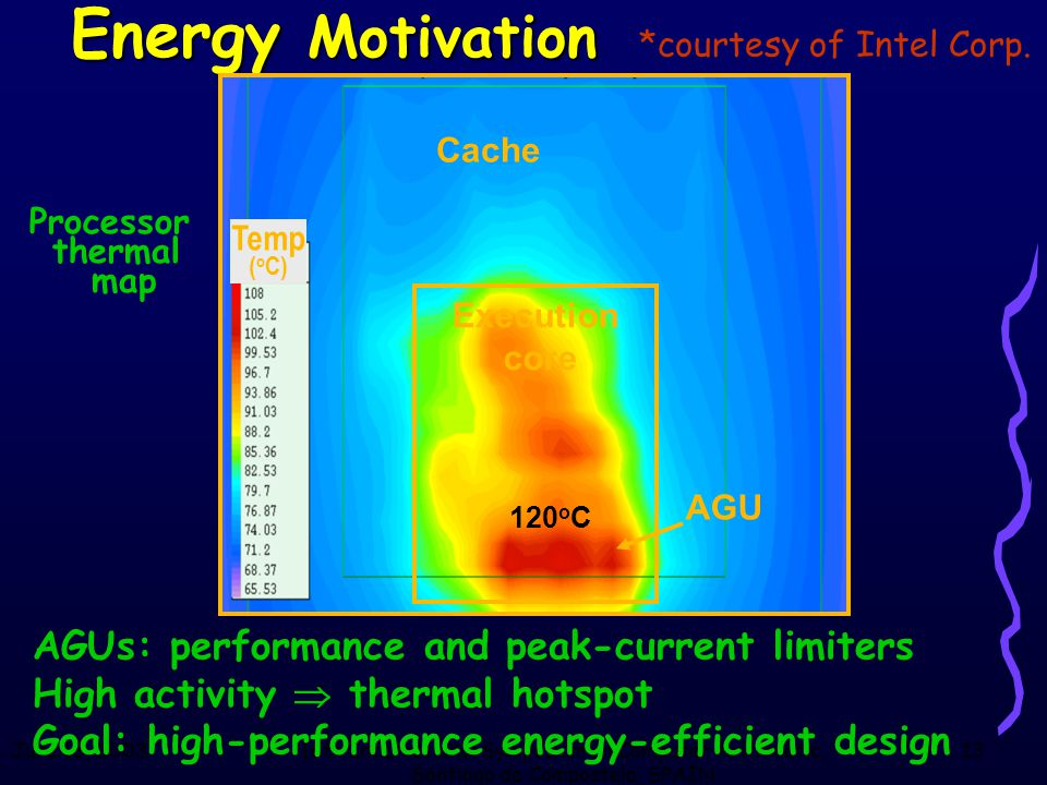 June 18, 200316th International Symposium on Computer Arithmetic, Santiago de Compostela, SPAIN 13 AGUs: performance and peak-current limiters High activity  thermal hotspot Goal: high-performance energy-efficient design Energy Motivation Execution core 120 o C Cache Processor thermal map AGU Temp ( o C) *courtesy of Intel Corp.