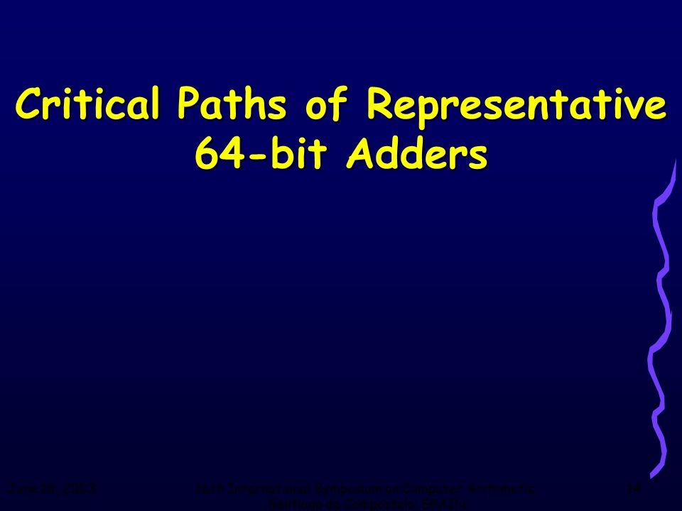 June 18, 200316th International Symposium on Computer Arithmetic, Santiago de Compostela, SPAIN 14 Critical Paths of Representative 64-bit Adders