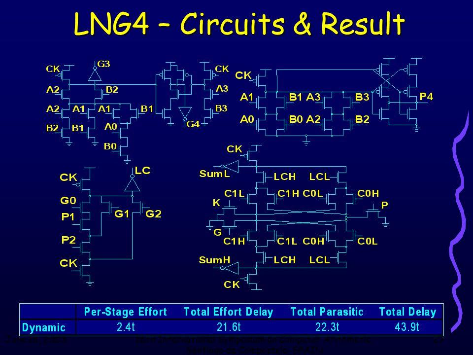 June 18, 200316th International Symposium on Computer Arithmetic, Santiago de Compostela, SPAIN 27 LNG4 – Circuits & Result