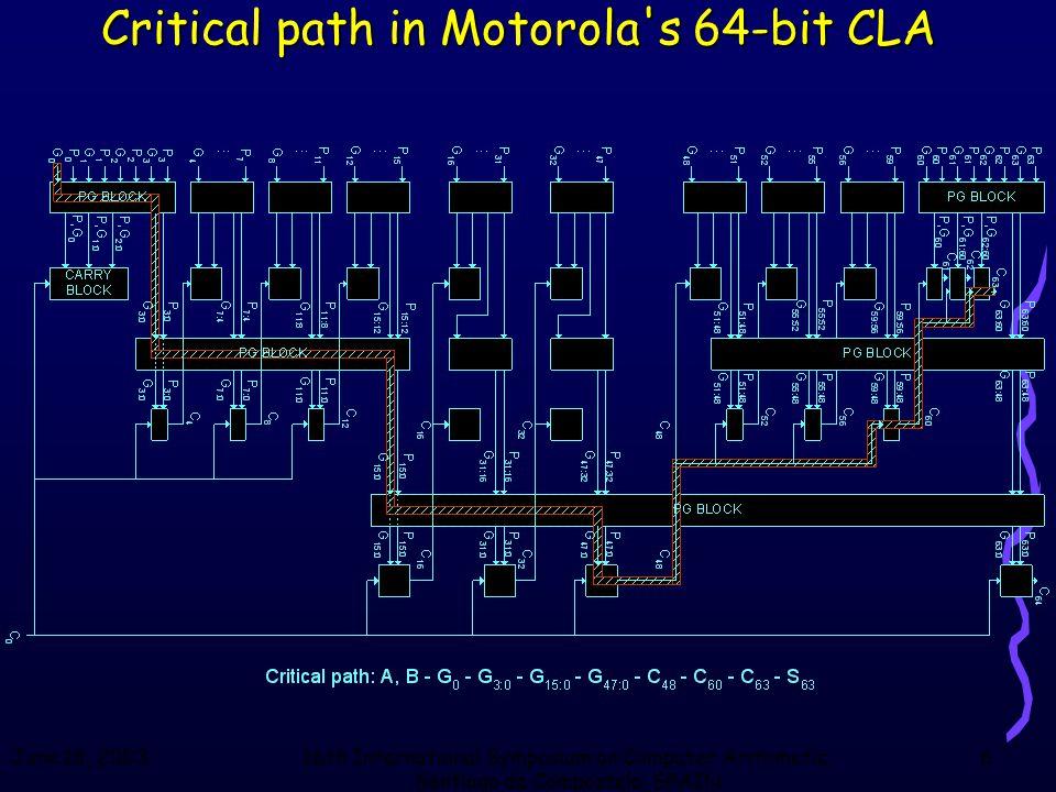 June 18, 200316th International Symposium on Computer Arithmetic, Santiago de Compostela, SPAIN 6 Critical path in Motorola's 64-bit CLA