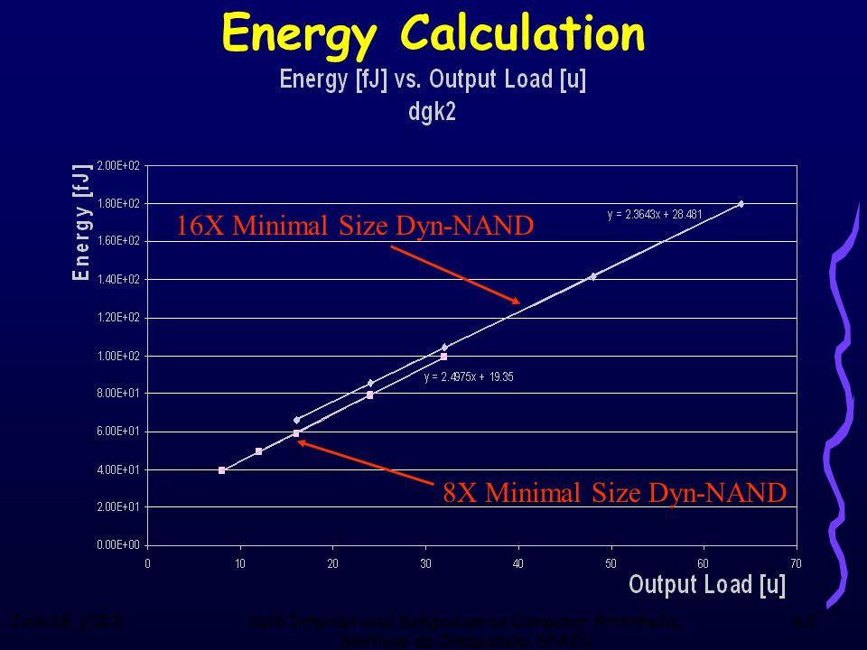 June 18, 200316th International Symposium on Computer Arithmetic, Santiago de Compostela, SPAIN 60 Energy Calculation 8X Minimal Size Dyn-NAND 16X Minimal Size Dyn-NAND