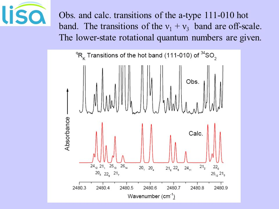 Obs. and calc. transitions of the a-type 111-010 hot band. The transitions of the ν 1 + ν 3 band are off-scale. The lower-state rotational quantum num