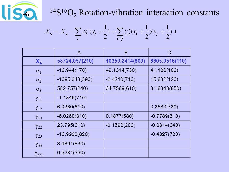 34 S 16 O 2 Rotation-vibration interaction constants ABC XeXe 58724.057(210)10359.2414(800)8805.9516(110) α1α1 -16.944(170)49.1314(730)41.186(100) α2α