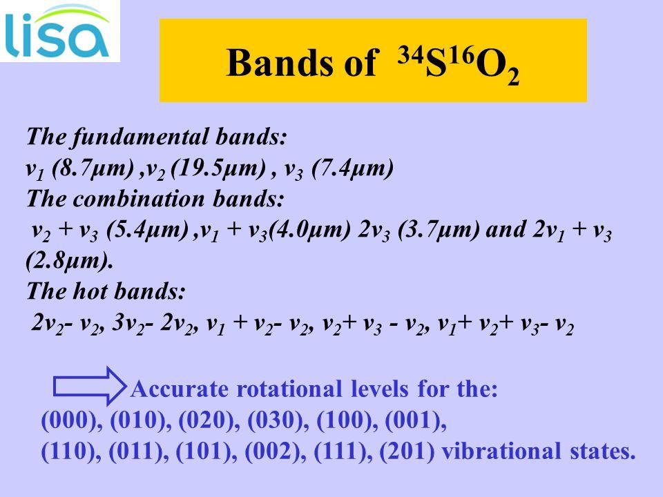 The fundamental bands: ν 1 (8.7μm),ν 2 (19.5μm), ν 3 (7.4μm) The combination bands: ν 2 + ν 3 (5.4μm),ν 1 + ν 3 (4.0μm) 2ν 3 (3.7μm) and 2ν 1 + ν 3 (2.8μm).