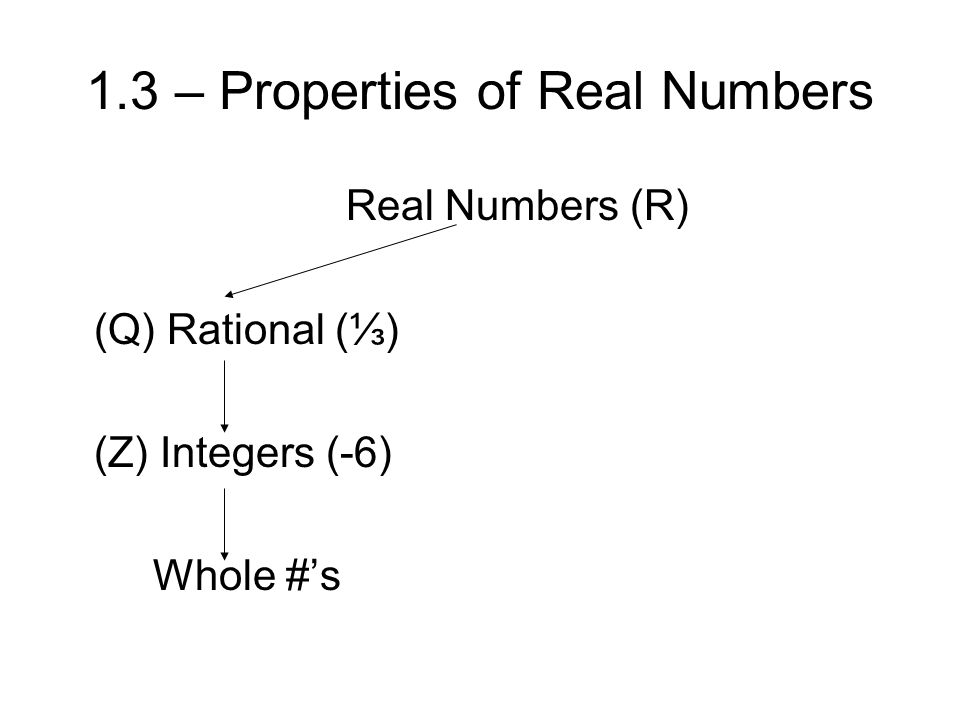 1.3 – Properties of Real Numbers Real Numbers (R) (Q) Rational (⅓) (Z) Integers (-6) Whole #'s