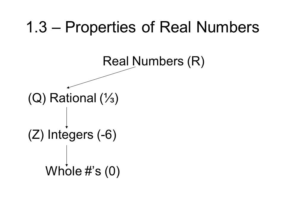 1.3 – Properties of Real Numbers Real Numbers (R) (Q) Rational (⅓) (Z) Integers (-6) Whole #'s (0)