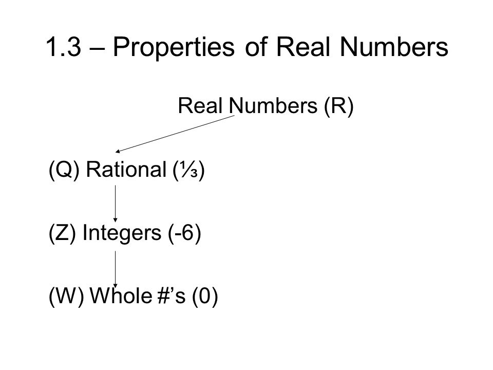 1.3 – Properties of Real Numbers Real Numbers (R) (Q) Rational (⅓) (Z) Integers (-6) (W) Whole #'s (0)