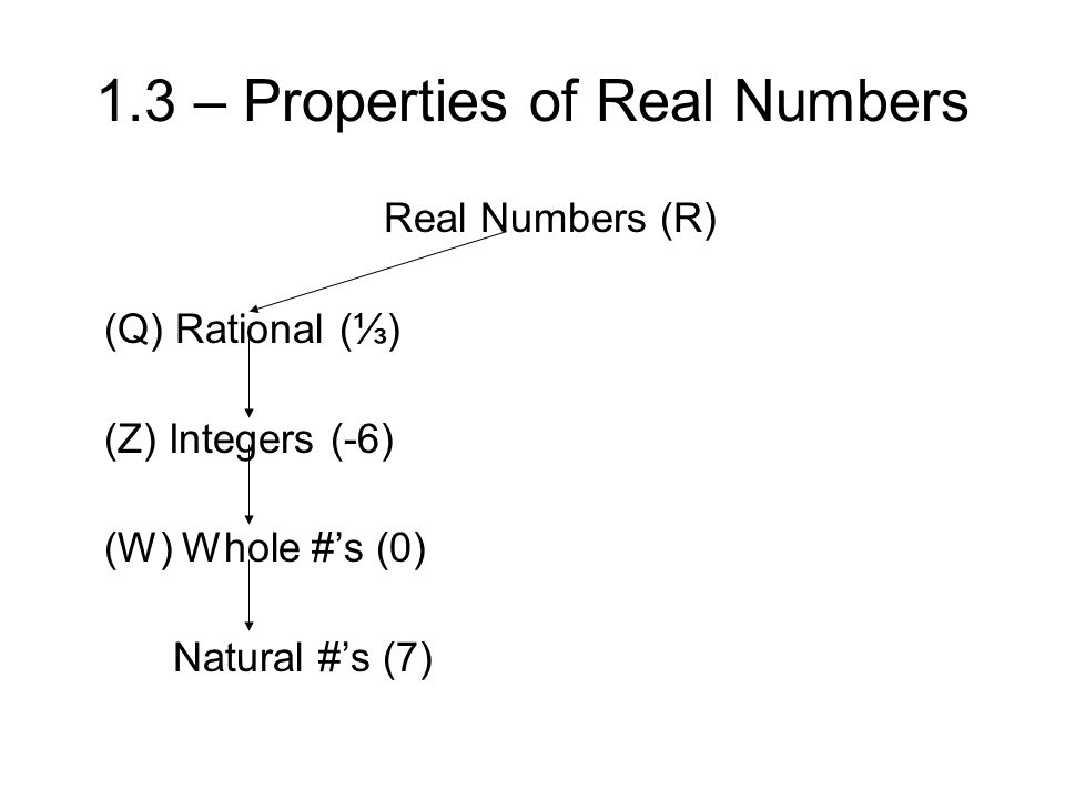 1.3 – Properties of Real Numbers Real Numbers (R) (Q) Rational (⅓) (Z) Integers (-6) (W) Whole #'s (0) Natural #'s (7)