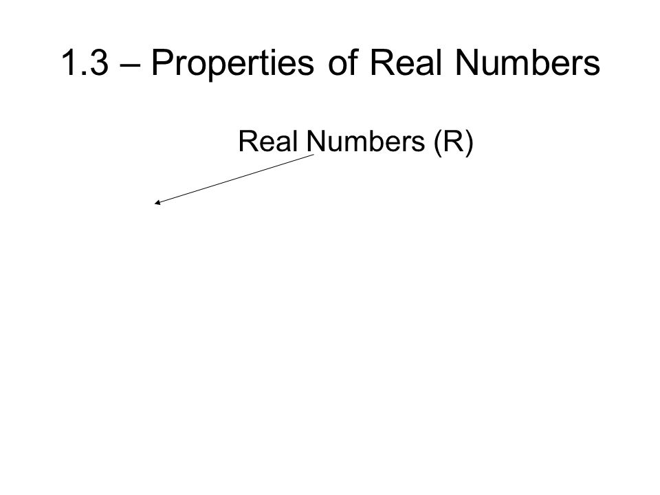 1.3 – Properties of Real Numbers Real Numbers (R)