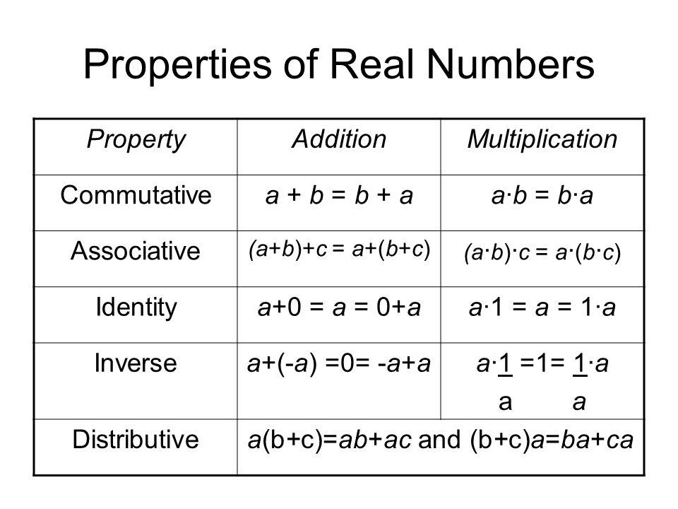 Properties of Real Numbers PropertyAdditionMultiplication Commutativea + b = b + aa·b = b·a Associative (a+b)+c = a+(b+c) (a · b) · c = a · (b · c) Identitya+0 = a = 0+aa·1 = a = 1·a Inversea+(-a) =0= -a+aa·1 =1= 1·a a a Distributivea(b+c)=ab+ac and (b+c)a=ba+ca