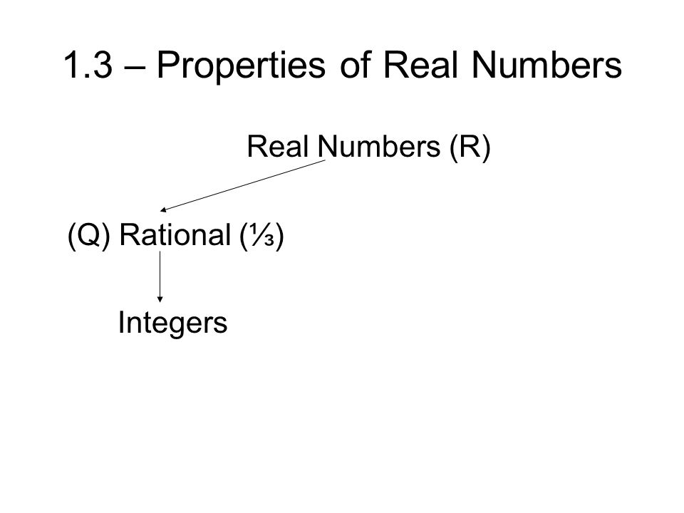 1.3 – Properties of Real Numbers Real Numbers (R) (Q) Rational (⅓) Integers