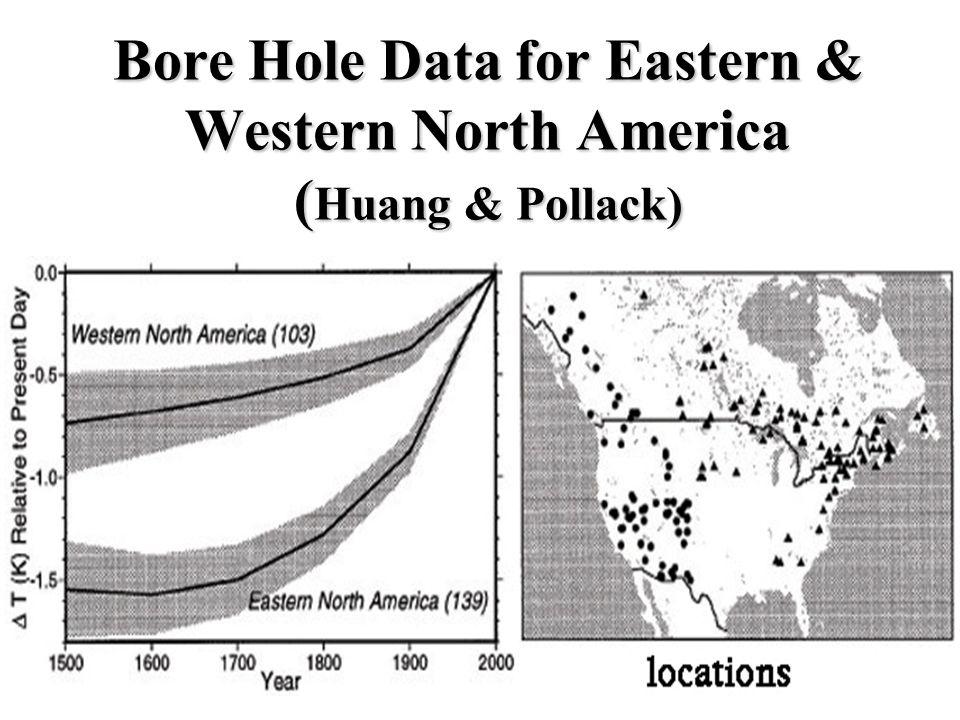 Subsurface Annual Temperature 12.8 m depth @ North Dakota