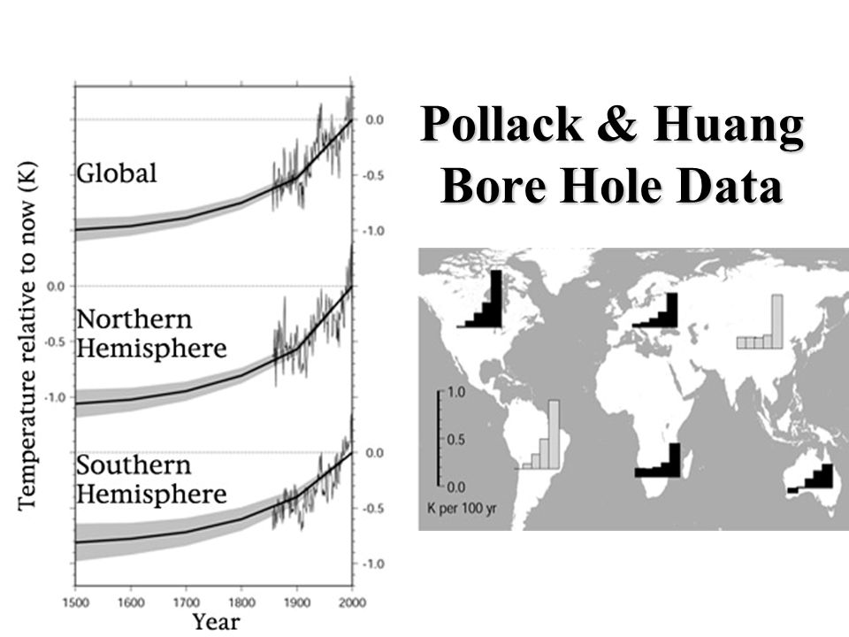 Bore Hole Data for Eastern & Western North America ( Huang & Pollack)