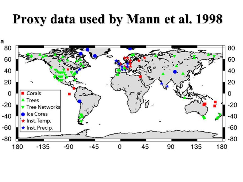 Mann, Bradley, & Hughes (1998): The hockey stick surface temperature