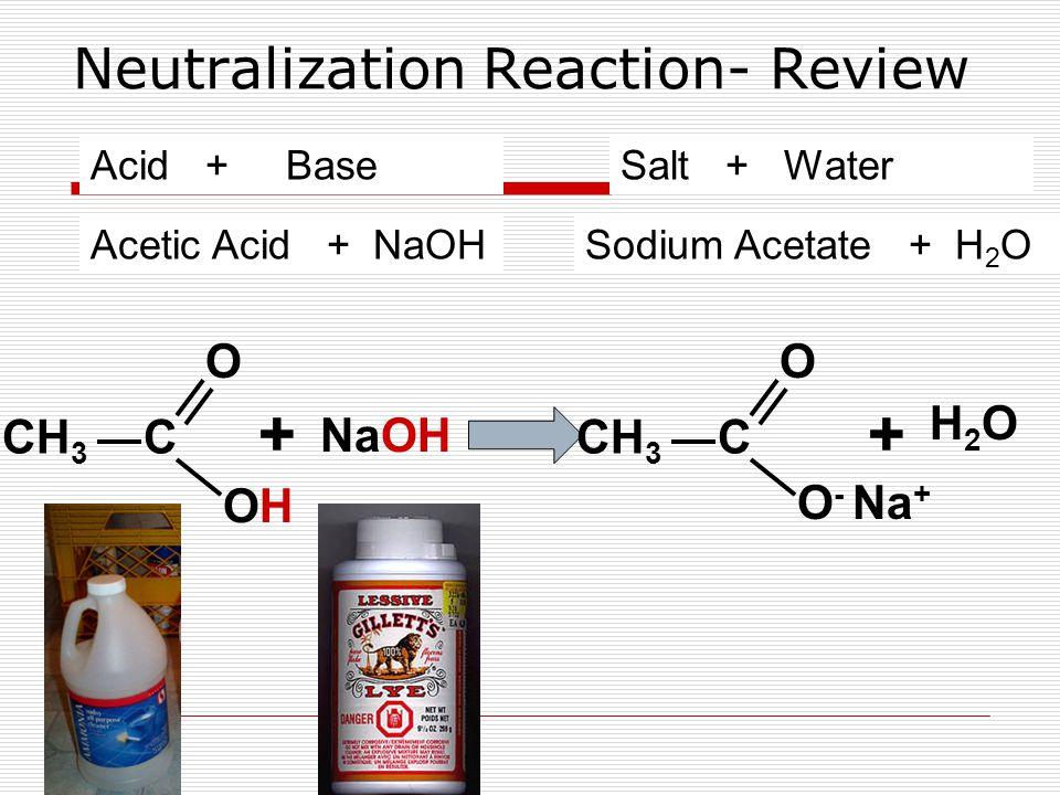 Neutralization Reaction- Review C OHOH O CH 3 + NaOH H2OH2O + C O - Na + O CH 3 Acid + BaseSalt + Water Acetic Acid + NaOHSodium Acetate + H 2 O
