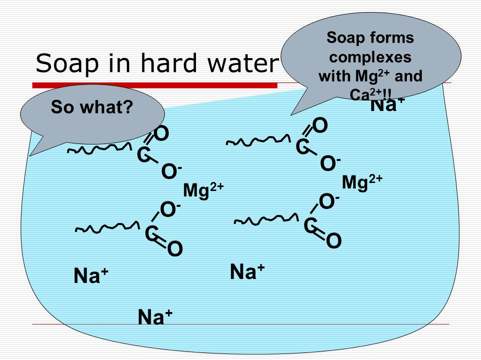Soap in hard water Mg 2+ C O-O- O C O-O- O C O-O- O C O-O- O Na + Soap forms complexes with Mg 2+ and Ca 2+ !.