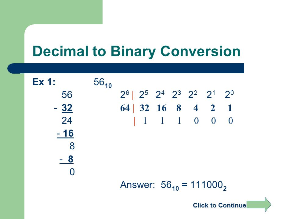 Decimal to Binary Conversion Ex 1: 56 10 562 6 | 2 5 2 4 2 3 2 2 2 1 2 0 - 32 64 | 32 16 8 4 2 1 24 | 1 1 1 0 0 0 - 16 8 - 8 0 Answer: 56 10 = 111000 2 Click to Continue
