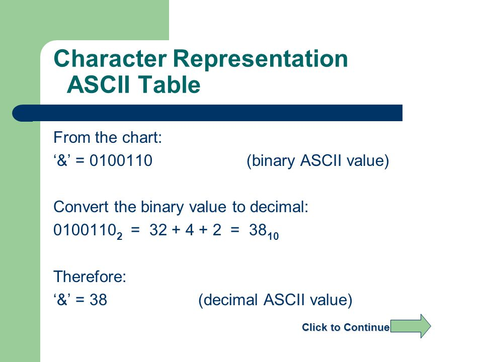 Character Representation ASCII Table From the chart: '&' = 0100110(binary ASCII value) Convert the binary value to decimal: 0100110 2 = 32 + 4 + 2 = 38 10 Therefore: '&' = 38(decimal ASCII value) Click to Continue