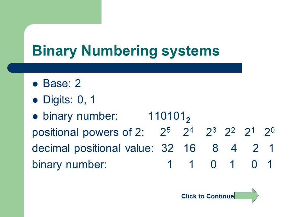 Binary Numbering systems Base: 2 Digits: 0, 1 binary number:110101 2 positional powers of 2: 2 5 2 4 2 3 2 2 2 1 2020 decimal positional value: 32 16 8 4 2 1 binary number: 1 1 0 1 0 1 Click to Continue