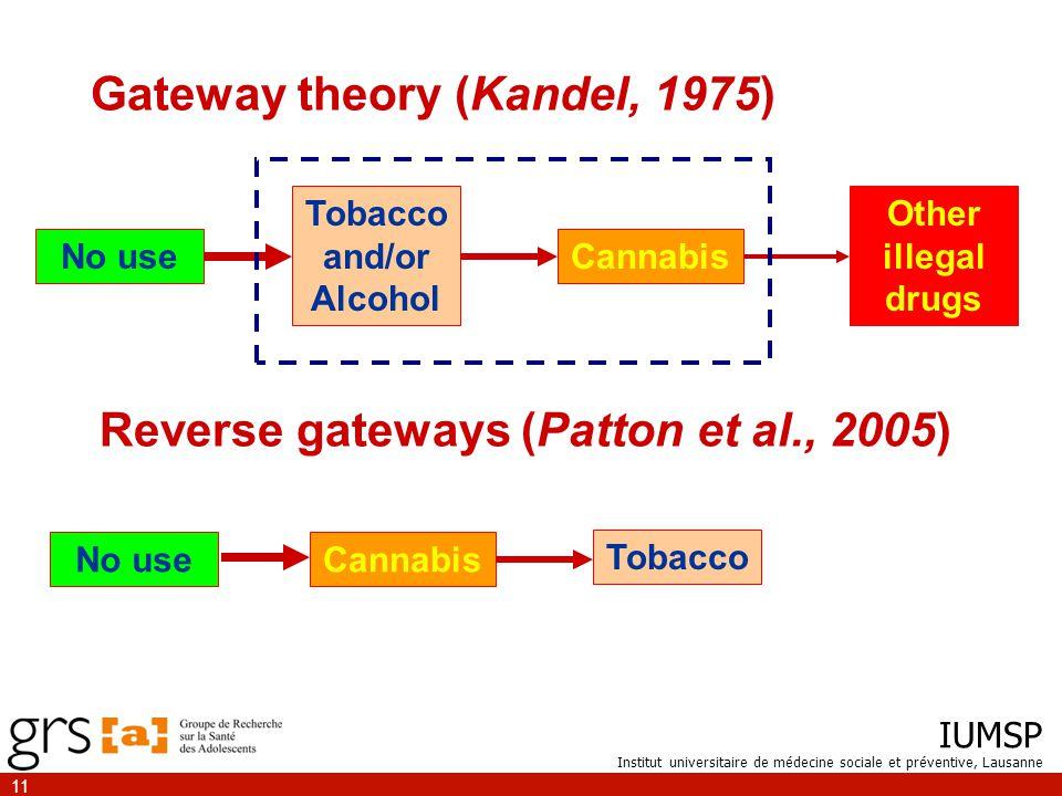 IUMSP Institut universitaire de médecine sociale et préventive, Lausanne 11 Gateway theory (Kandel, 1975) No use Tobacco and/or Alcohol CannabisOther illegal drugs Reverse gateways (Patton et al., 2005) No use CannabisTobacco