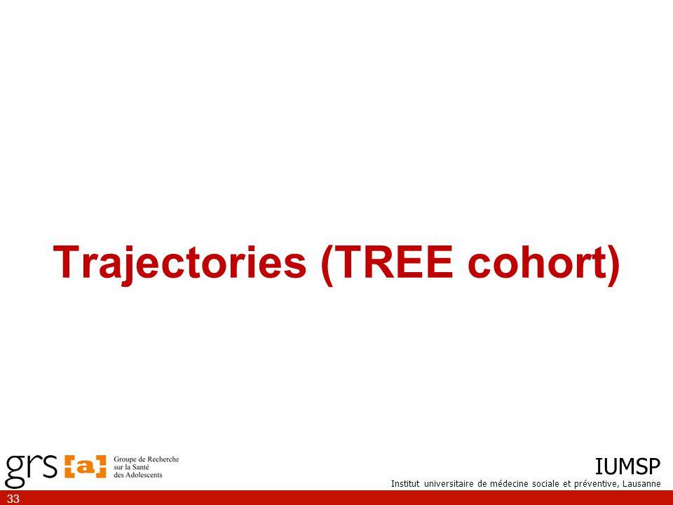 IUMSP Institut universitaire de médecine sociale et préventive, Lausanne 33 Trajectories (TREE cohort)