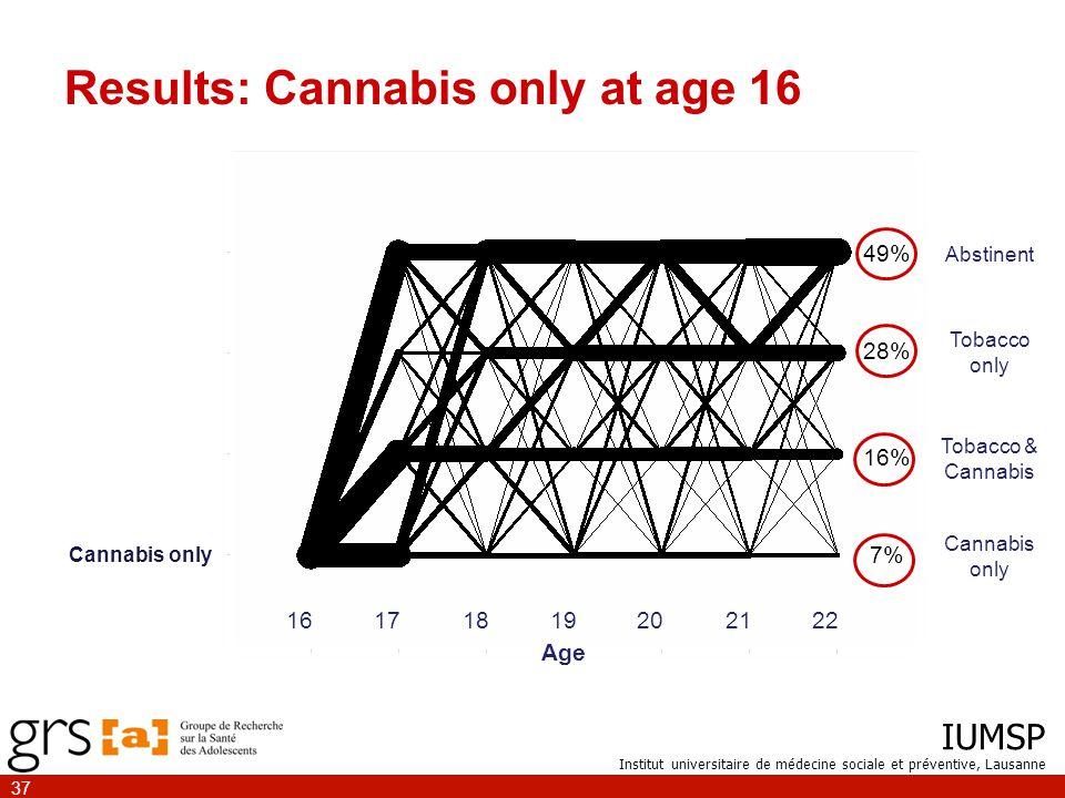 IUMSP Institut universitaire de médecine sociale et préventive, Lausanne 37 Results: Cannabis only at age 16 Cannabis only 49% 28% 16% 7% Cannabis only Abstinent Tobacco only Tobacco & Cannabis 16171819202122 Age