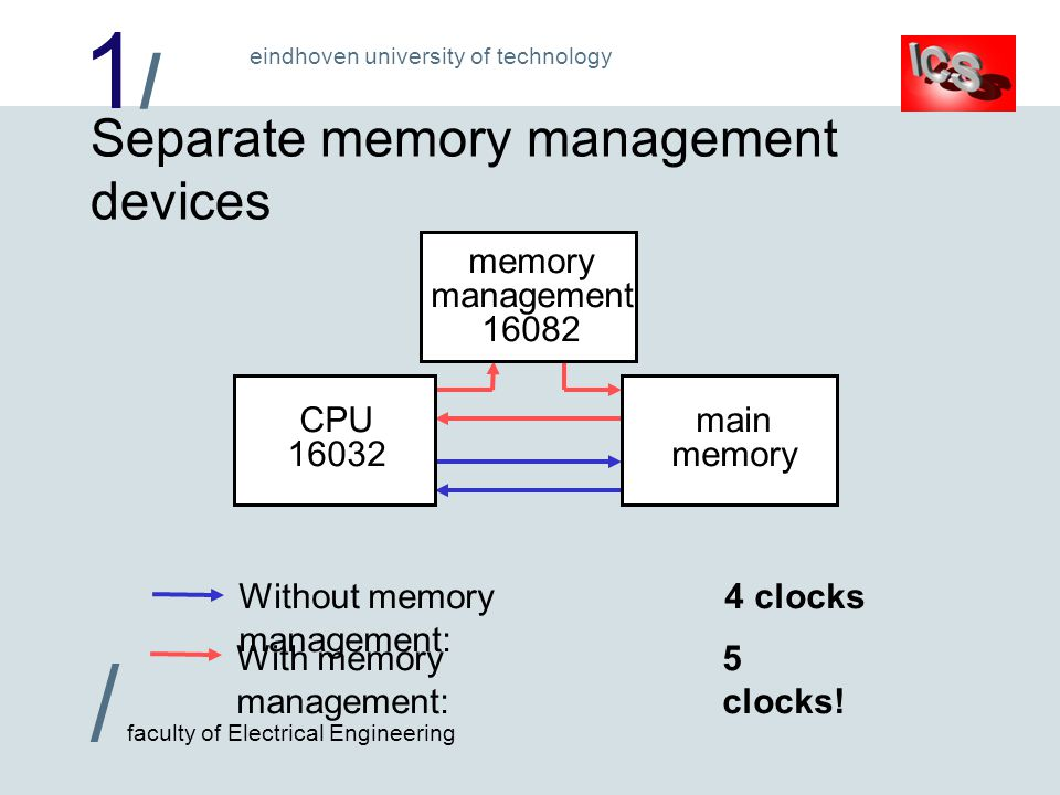 1/1/ / faculty of Electrical Engineering eindhoven university of technology Separate memory management devices main memory CPU 16032 memory management 16082 Without memory management: 4 clocks With memory management: 5 clocks!
