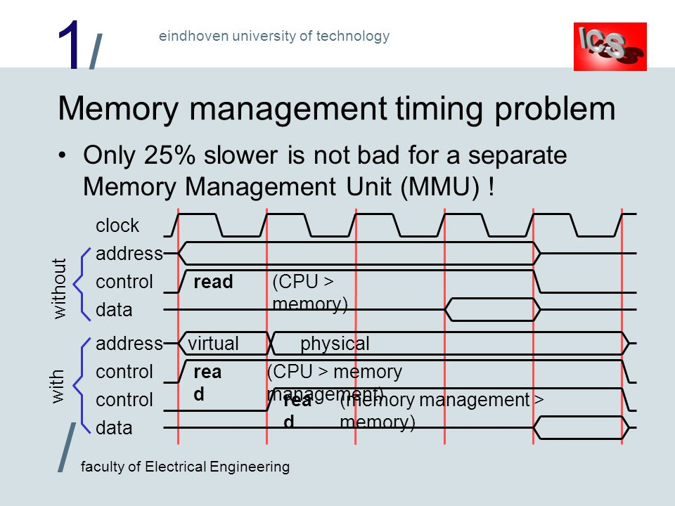1/1/ / faculty of Electrical Engineering eindhoven university of technology Memory management timing problem Only 25% slower is not bad for a separate Memory Management Unit (MMU) .