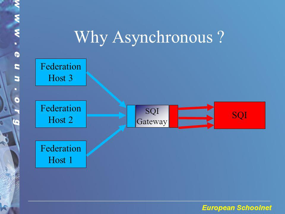 European Schoolnet Why Asynchronous .