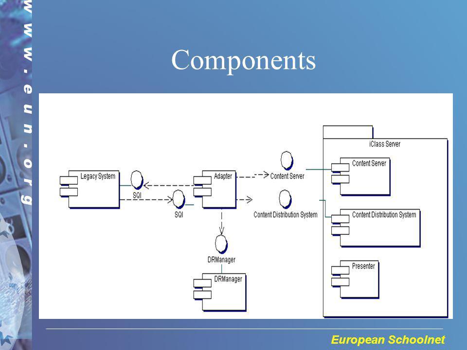 European Schoolnet Components