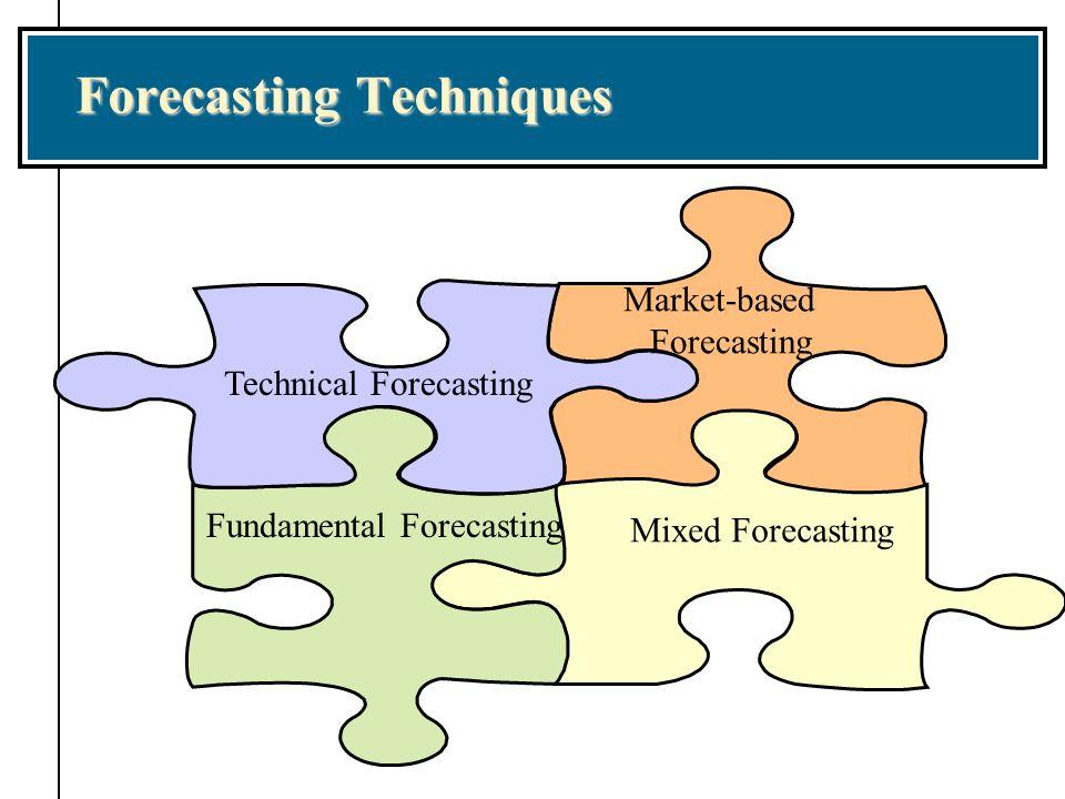 Forecasting Techniques Technical Forecasting Fundamental Forecasting Market-based Forecasting Mixed Forecasting
