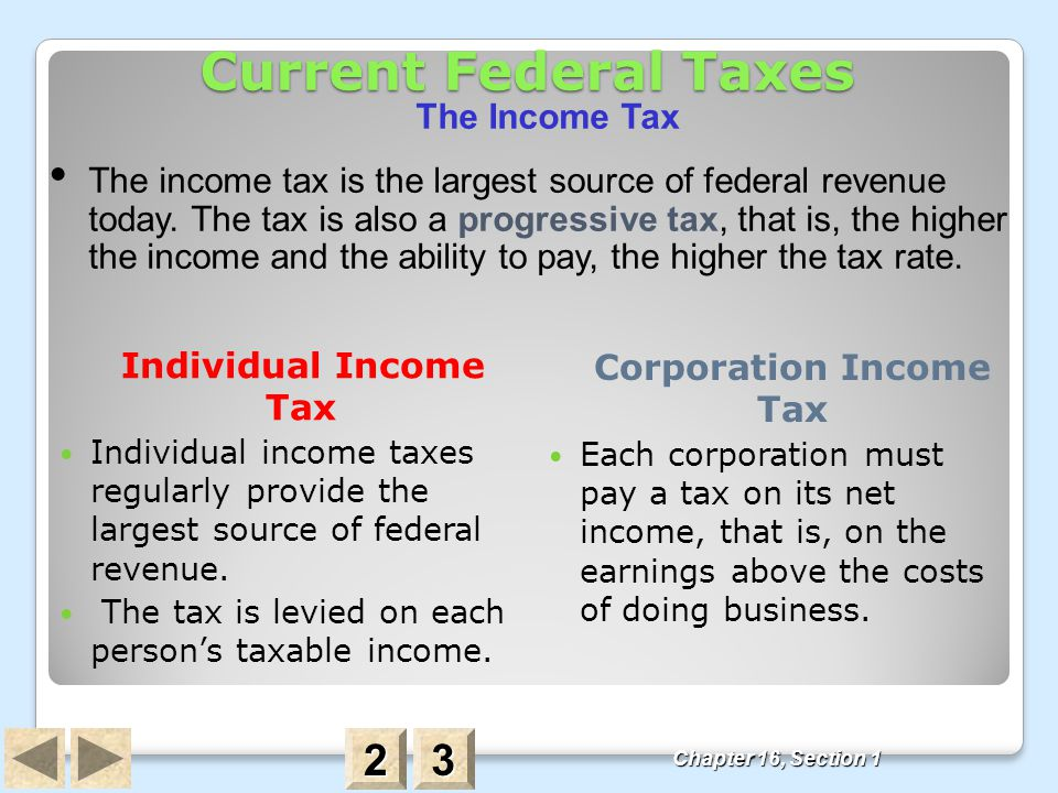 Current Federal Taxes Individual Income Tax Individual income taxes regularly provide the largest source of federal revenue. The tax is levied on each
