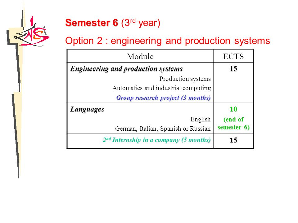 Semester 6 Semester 6 (3 rd year) Option 2 : engineering and production systems ModuleECTS Engineering and production systems Production systems Autom