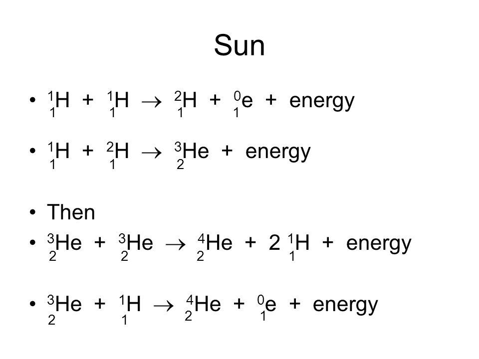 Sun 1 H + 1 H  2 H + 0 e + energy 1 H + 2 H  3 He + energy Then 3 He + 3 He  4 He + 2 1 H + energy 3 He + 1 H  4 He + 0 e + energy 1111 112 2221 21 21