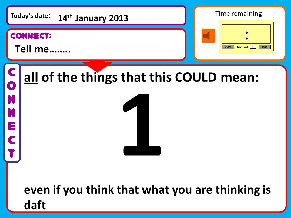 What could 1 mean.In computing it could mean…..