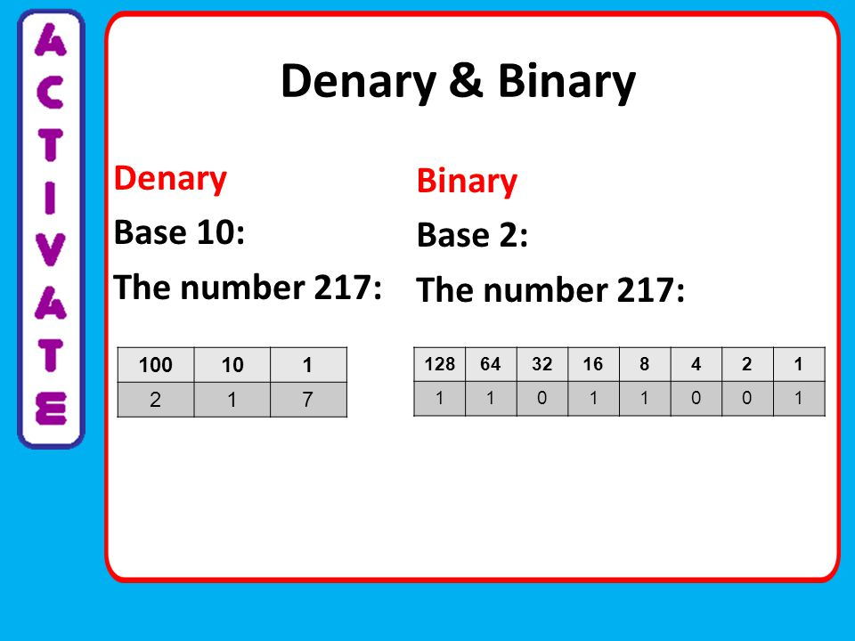 Denary & Binary Denary Base 10: The number 217: Binary Base 2: The number 217: 100101 217 1286432168421 11011001