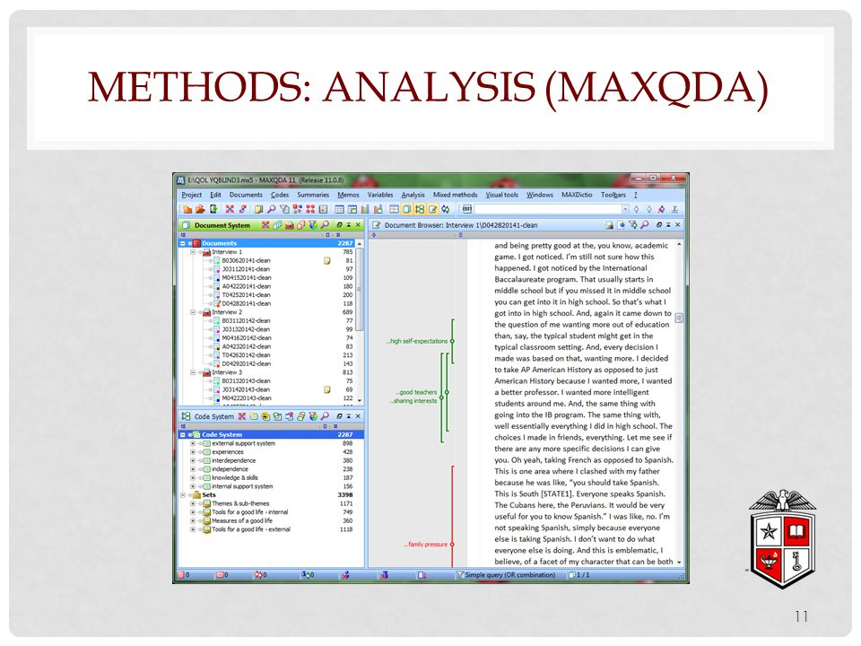 METHODS: ANALYSIS (MAXQDA) 11